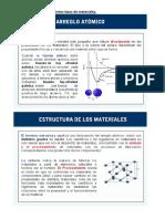 Estructura Química de Distintos Tipos de Materiales