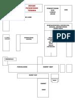 Diagram Pkm