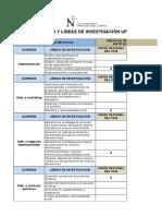 Áreas y Lineas de Investigación UPN