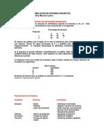 06d Simulacion de Sistemas Problemas Ejemplo