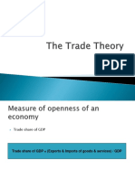 Ppt 2 Trade Theories(1)