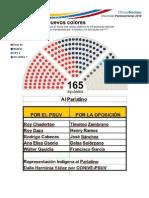 resultadosgraficosAN2010