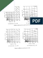 336443300-Pigeauds-Curves.pdf