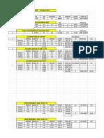 sepsa estrck.pdf