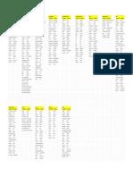 Vocabulary Master Sheet