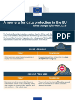 Data Protection Factsheet Changes (GDPR)