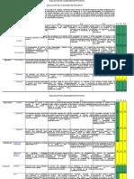 Trabajo final - evaluación madurez de procesos y empresa.xls