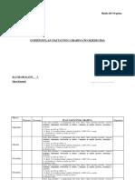Godišnji Plan i Program V