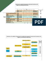 Organigramme Et Personnel Jmd 22 Sept