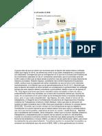 Evolucion de Los Salarios en El Ecuador Al 2018