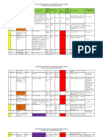 Fideicomisos Del Sector Publico, Administración Central, Montos y Modificaciones