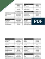 GRUPOS_1RA_FASE_CIR24.pdf