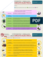 L1 Infografía 1. Componentes y simbología de un sistema eléctrico.pdf