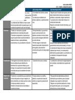 API 1 - Diseño y Evaluacion de Puestos