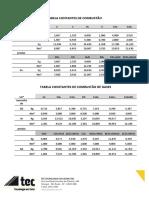 Tabela Constante de Combustão