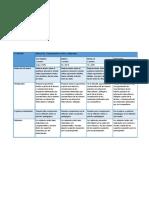 Rúbrica2.pdf