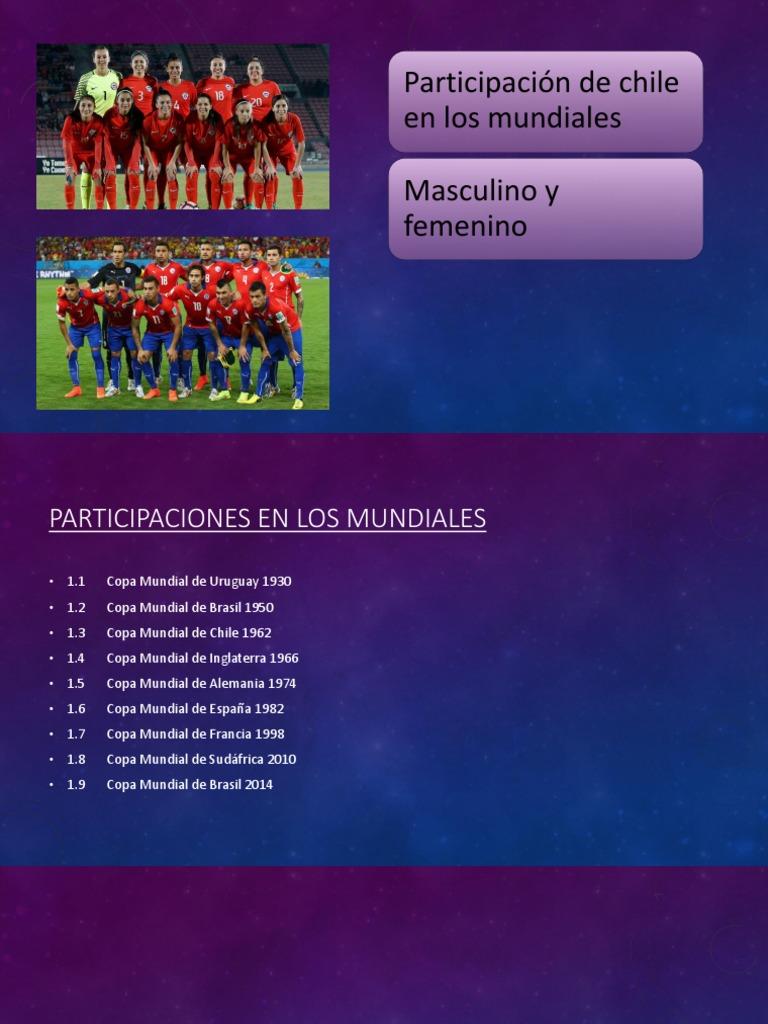 Participacion de Chile en Los Mundiales