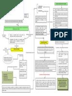 Mapa Conceptual de Educativa 2018 PDF