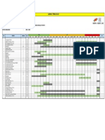 Schedule Peralatan