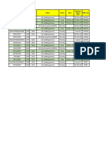 Additional LAC Splitting Plan
