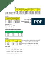 Perhitungan Log Kuantitatif 2