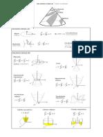Formulas Trigonométricas