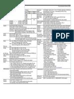 ThinkPad W541 Platform Specifications