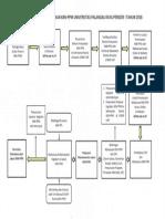 Alur-Pelaksanaan-KKN-PPM-Periode-I.pdf