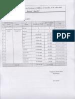 LAMPIRAN PP 46 019.pdf