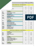 Raspored Kz - Zimski Semestar - 2016-09-03