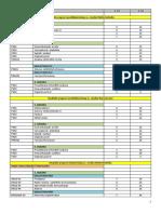 Raspored Kz - Ljetni Semestar - 2017-02-14
