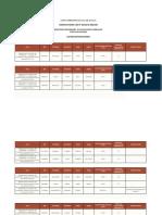 3358_resultados Con Puntajes Evalauacion Curricular