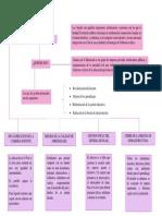 Actividad Nº9 PDF