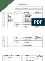 数学  RPT 一年级.docx