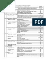 Cerinte izolare zgomot impact.pdf