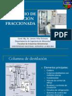 Seminario de Destilación Fraccionada