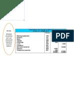 Proforma of Final Accounts U6P3BIBHPR