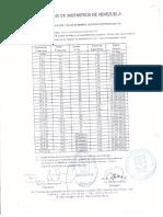 2018-03-01-TABULADOR DE SUELDOS BASICOS CIV.pdf