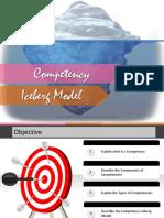 Competency Iceberg Model