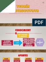 4.- TEORÍA CONSTRUCTIVISTA