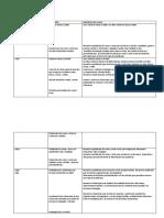 Planificación Anual de Matemática