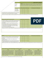 cstp teacher-leader self assessment 4