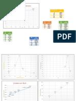Excel de Bioca