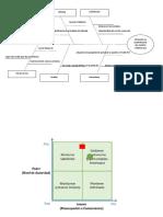 Incertidumbre en El Financiamiento AdicionalFactores Climáticos