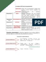 PPT - Marcadores Discursivos Argumentativos (1)