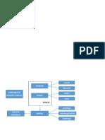 Diagrama Relacion de Variables