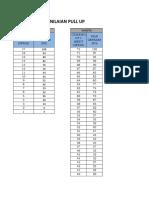 tabel_CHINNING_UP.pdf