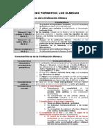 Civilización Olmeca.doc