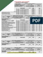 A - Opção - Requerentes - Cargos Vagos - O.E. 23-04-2018