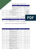 Proyectos Mpjb Del 2006 Al 2010